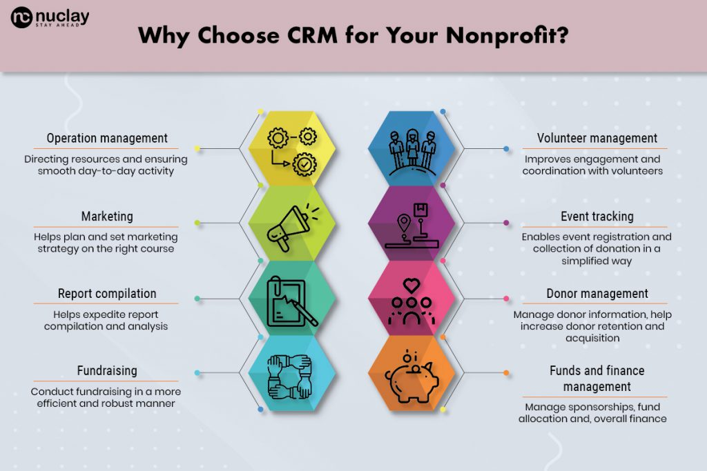 why choose crm for your nonprofit
