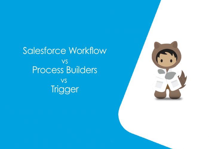 Salesforce Workflow, Process Builders & Trigger